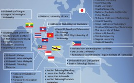 Education in Asean